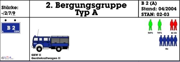bergungsgruppe 2 typ b
